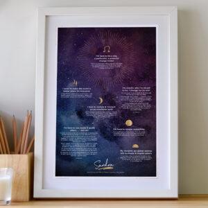 soul map poster
